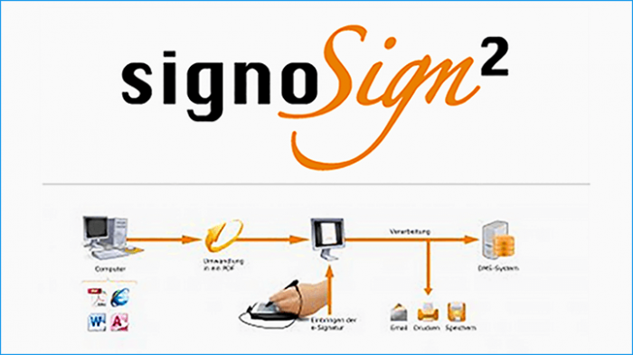 signoSign/2 - 1 licencia para uso ilimitado en un terminal